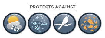 Protects Against