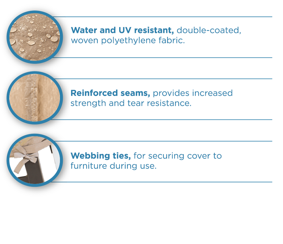 Element Range of Polytuf Products - Key Features