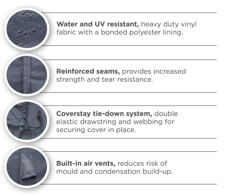 Samara Range of Polytuf Products - Key Features